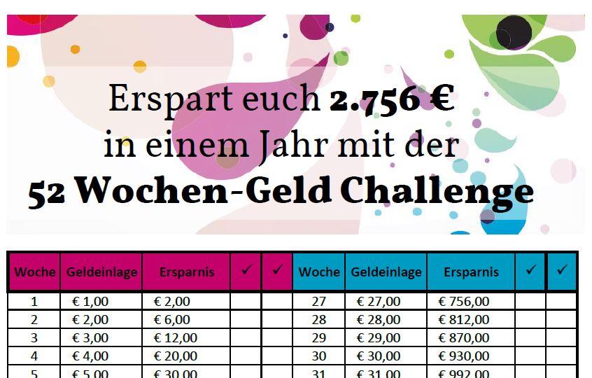 Wunderbar Geld Halter Kartenvorlage Bilder - Beispiel Wiederaufnahme ...